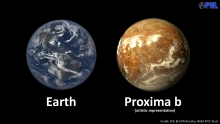 Proxima b en Aarde vergelijking